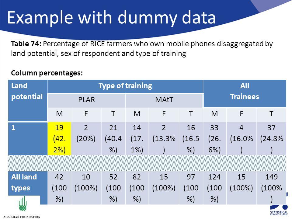 Survey Training Pack Session 2 Data Analysis Plan Ppt Download