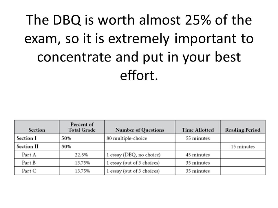 3 The DBQ Is Worth Almost 25 Of Exam So It Extremely Important To Concentrate And Put In Your Best Effort