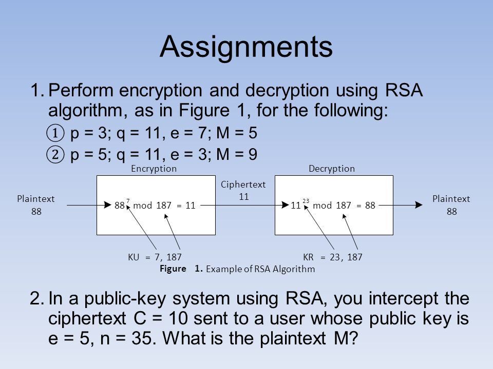 Lecture 6  RSA Use in Encryption to encrypt a message M the sender