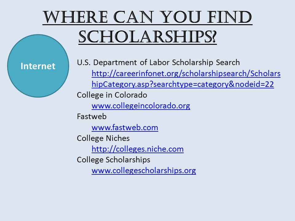 How are YOU going to pay for college? LAURA GRAY Outreach