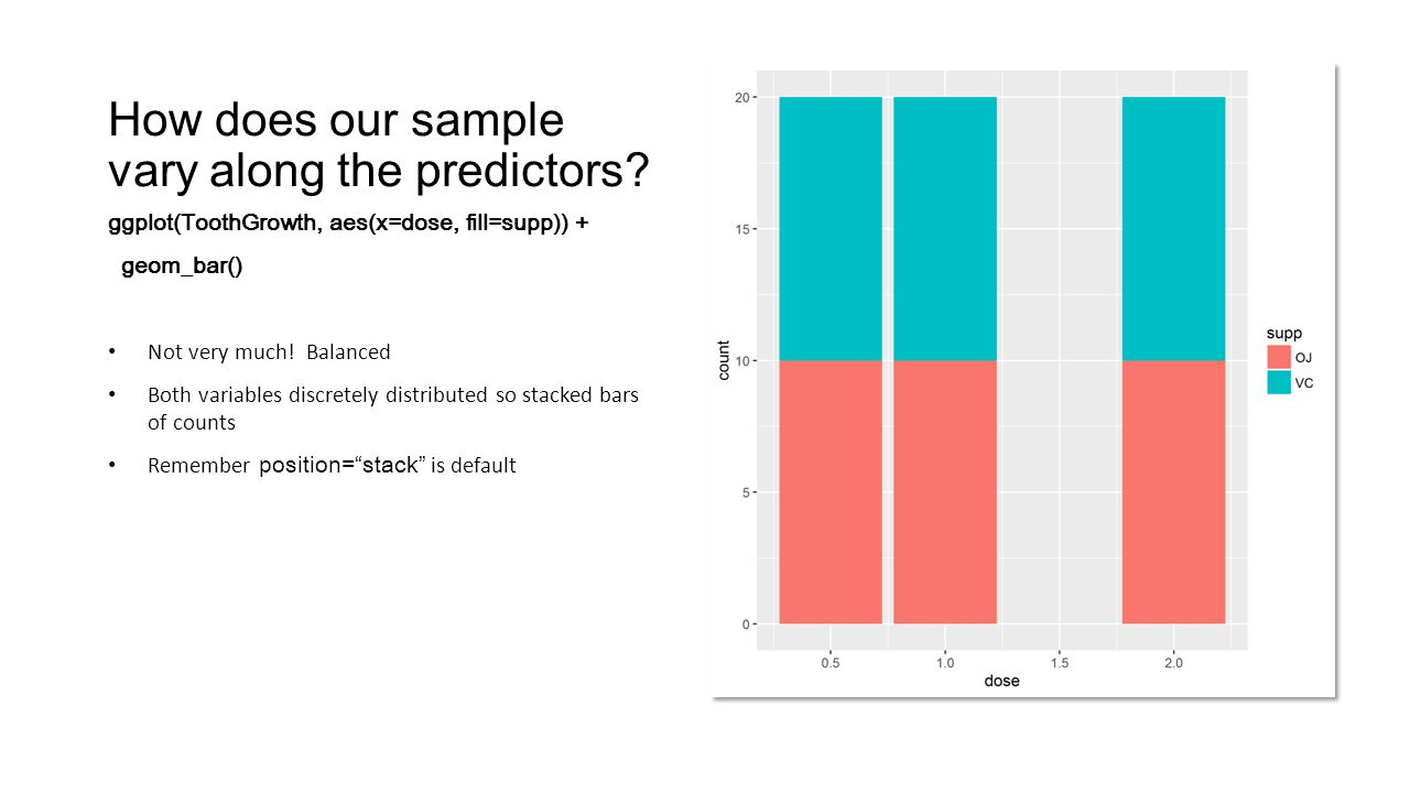 Introduction to ggplot2 Andy Lin IDRE Statistical Consulting Group