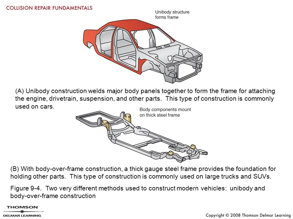 Chapter 9 Vehicle Construction. Objectives Define the most important ...