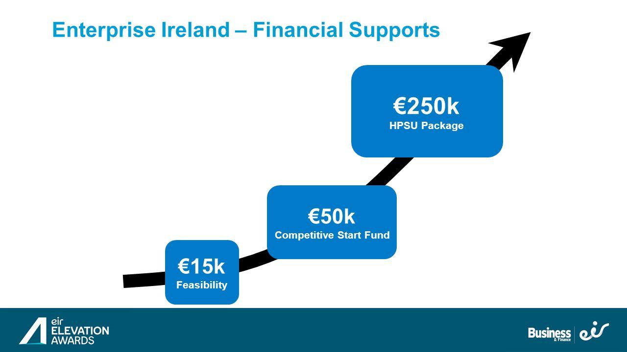 enterprise ireland hpsu business plan template
