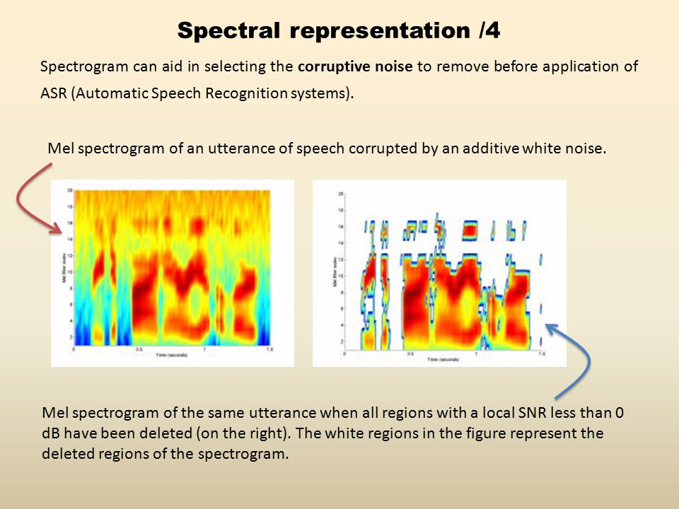 Analysis of multidimensional signals for classification and