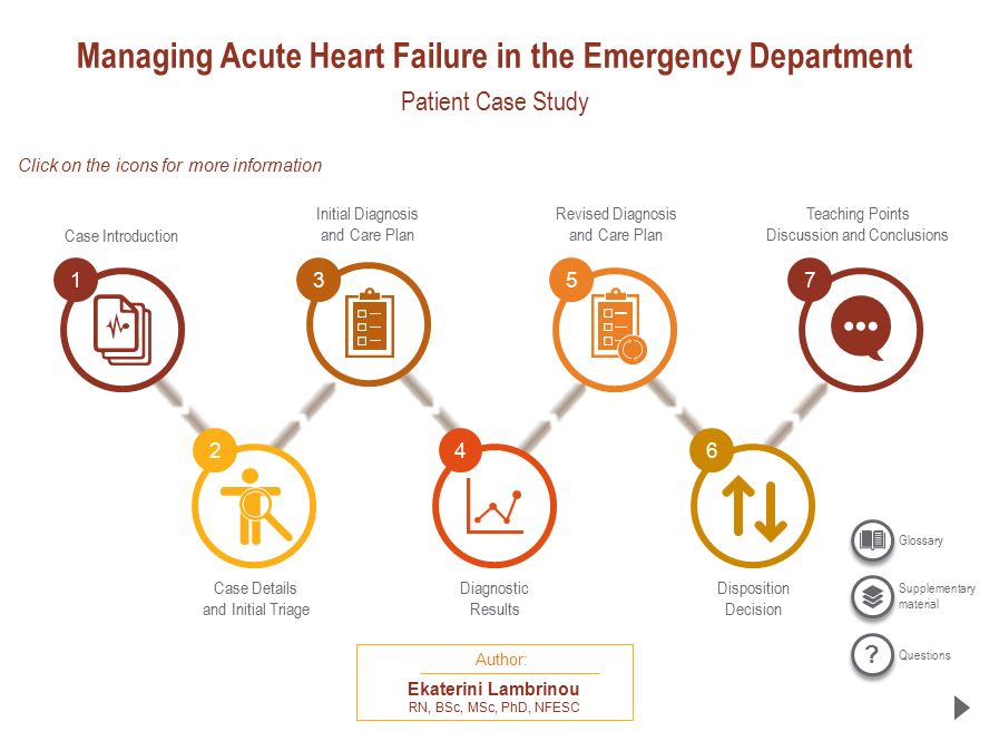 heart failure case study nursing