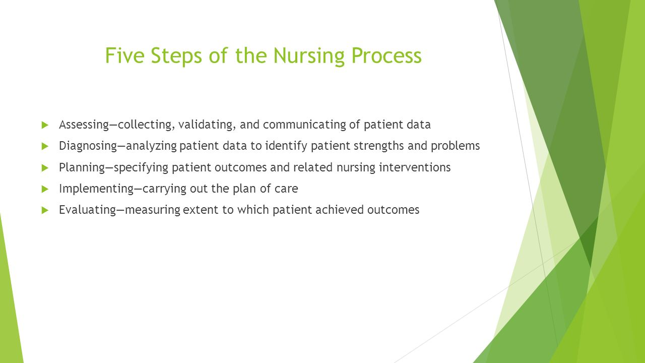 critical thinking nursing process ppt Critical thinking in nursing linda l kerby, ma, rn, c-r, mastery education consultations kerby has published a critical thinking study guide for a medical surgical textbooka.