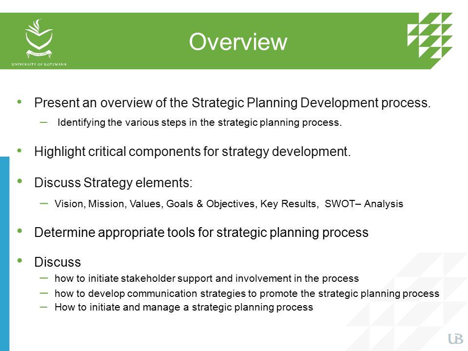 What is a digital marketing plan?