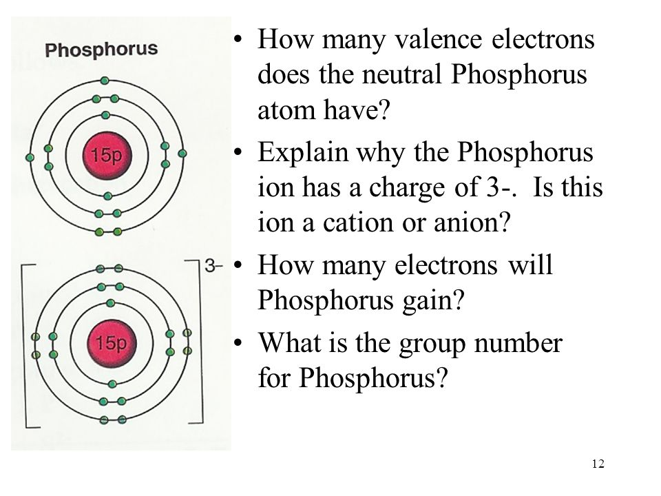 1 Ionic And Metallic Bonding Ch Review What Is A Valence Electron