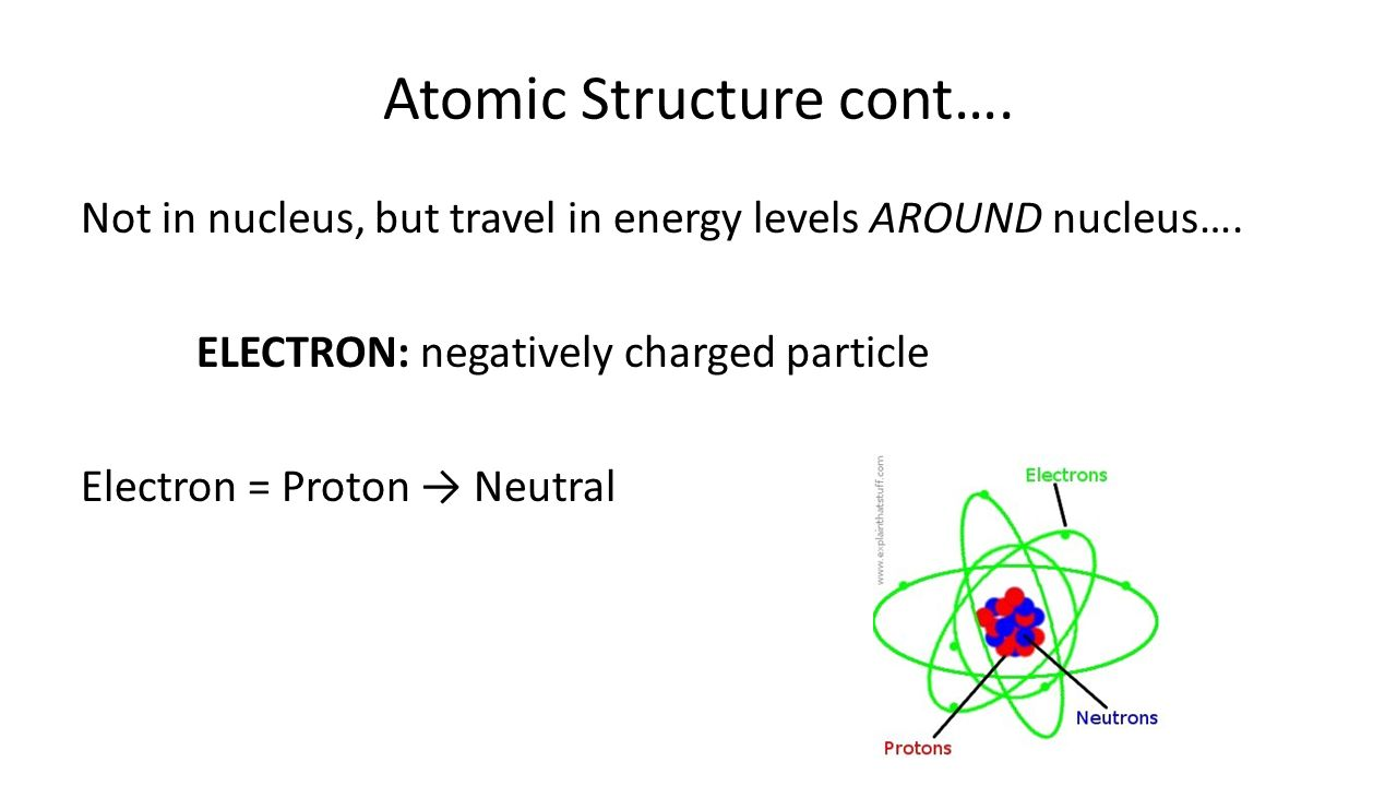 Atomic Structure cont…. Not in nucleus, but travel in energy levels AROUND nucleus….