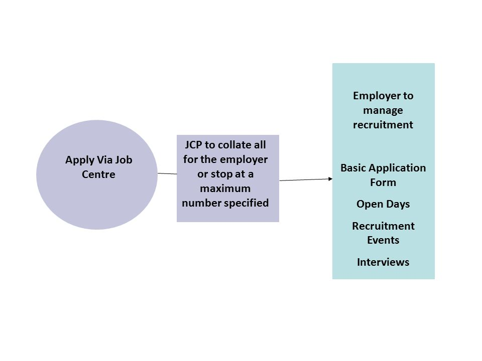 Jvt Job Description Person Specification Advert Copy Inc