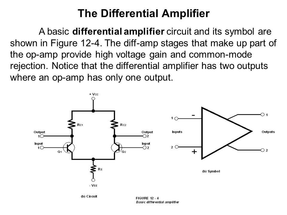 Operational Amplifiers Operational Amplifiers Op Amp The Standard