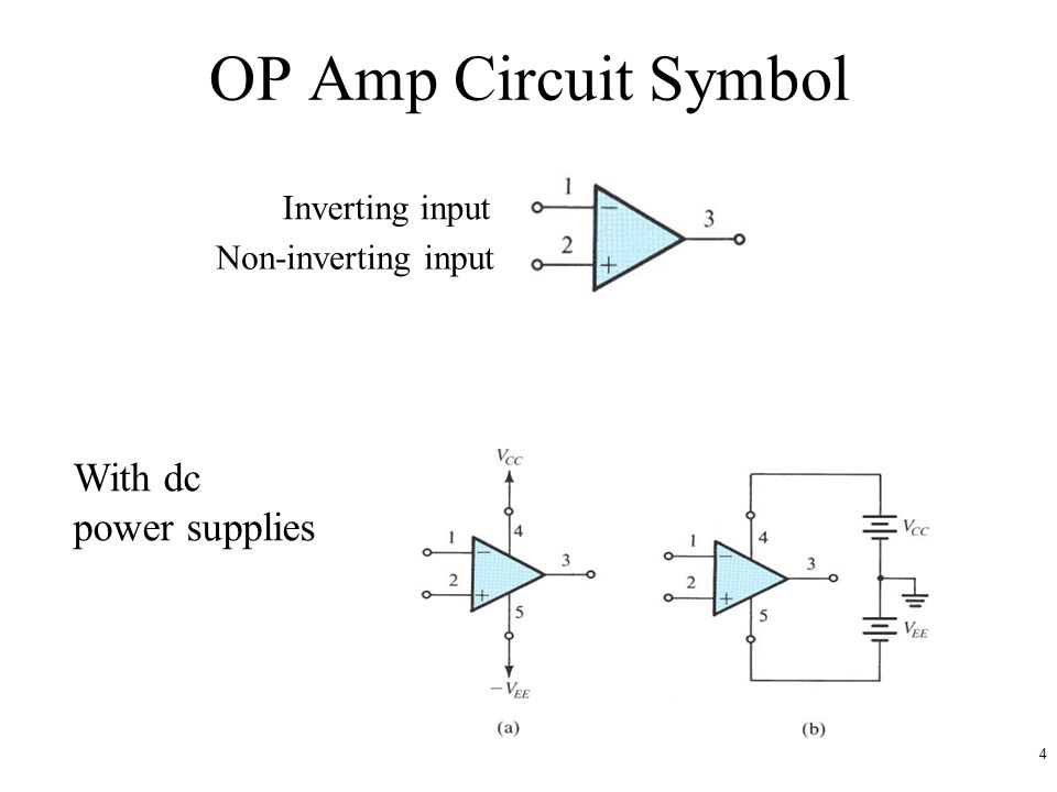 1 Operational Amplifiers 1. 2 Outlines Ideal & Non-ideal OP ...
