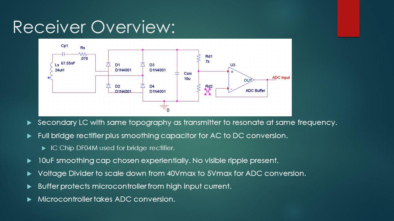 Wireless Power Transfer Via Inductive Coupling SENIOR DESIGN GROUP ...