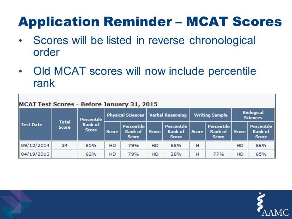 mcat scores 1990