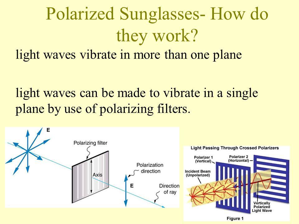 7b756e9a993 Light and Mirrors Part II MIRRORS 1. Polarized Sunglasses- How do ...