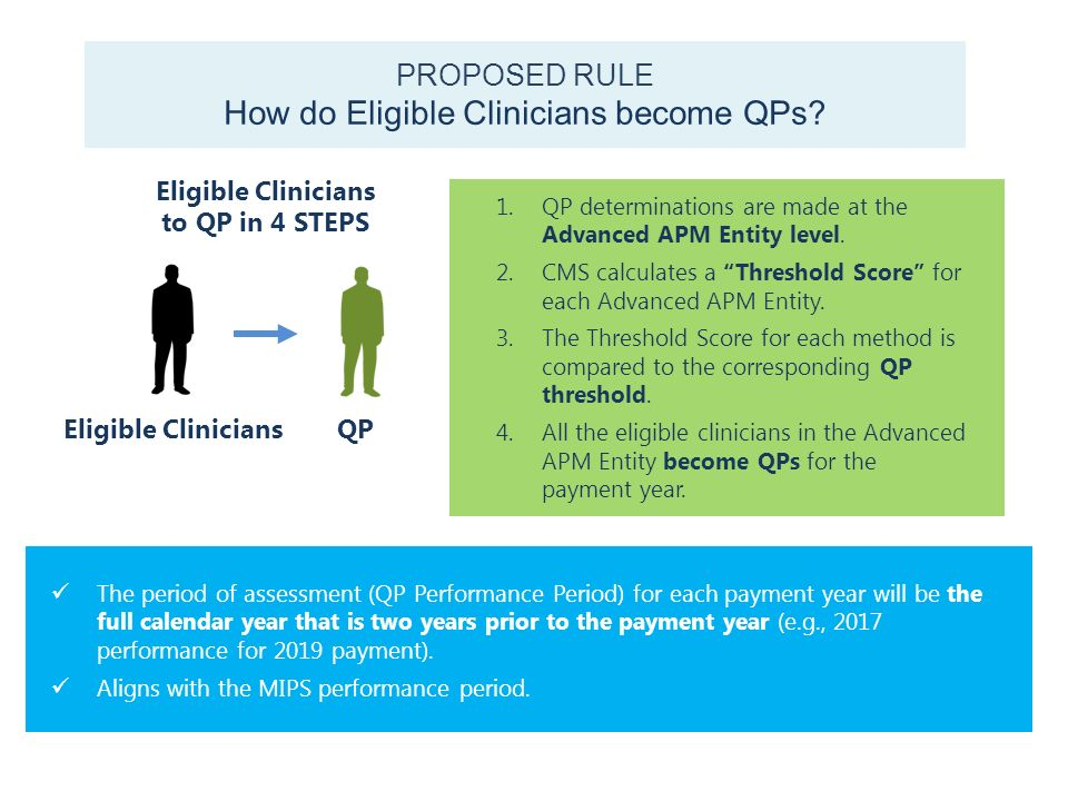 THE MEDICARE ACCESS & CHIP REAUTHORIZATION ACT OF 2015