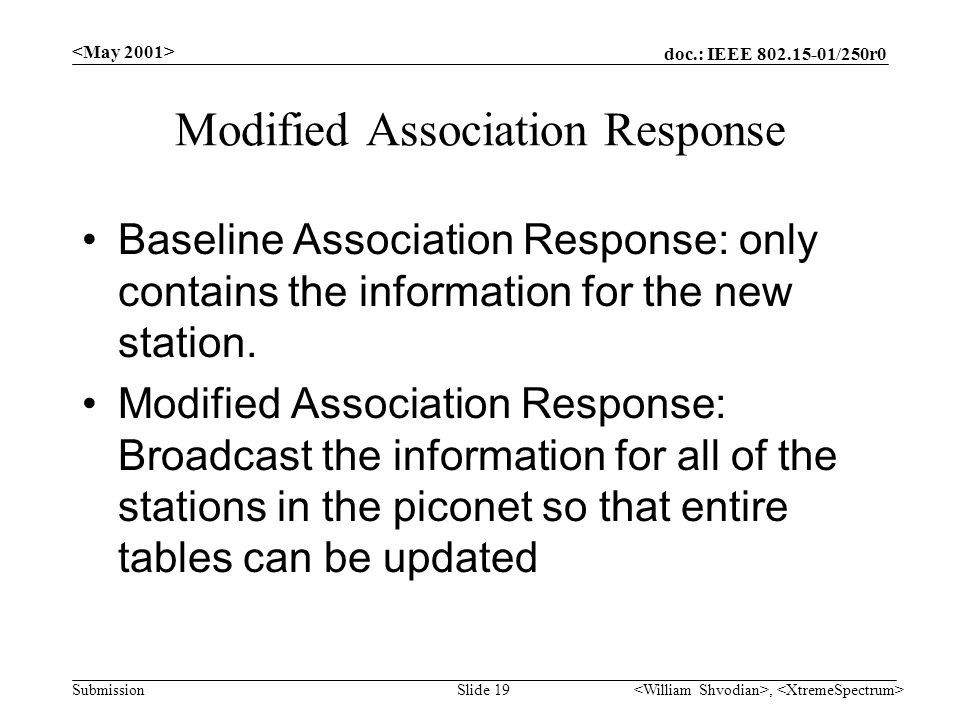 doc.: IEEE /250r0 Submission, Slide 19 Modified Association Response Baseline Association Response: only contains the information for the new station.