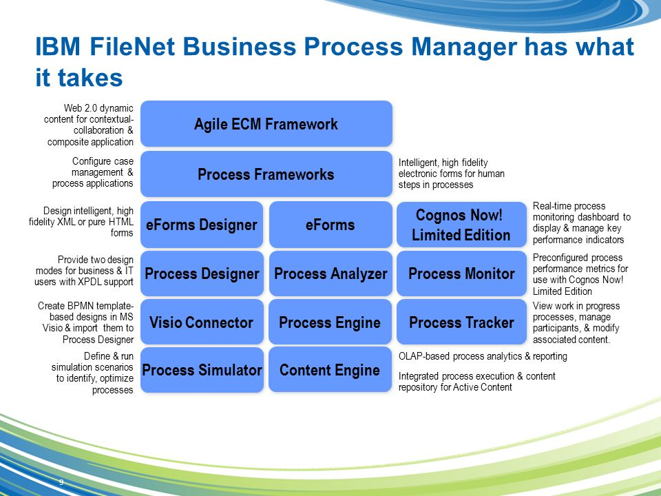 advanced business process management essay Strategic management introduction to deal effectively with the wide array of factors affecting the ability of a business to grow and prosper, managers need advanced processes they feel will facilitate the optimal positioning of the business in its competitive environment.