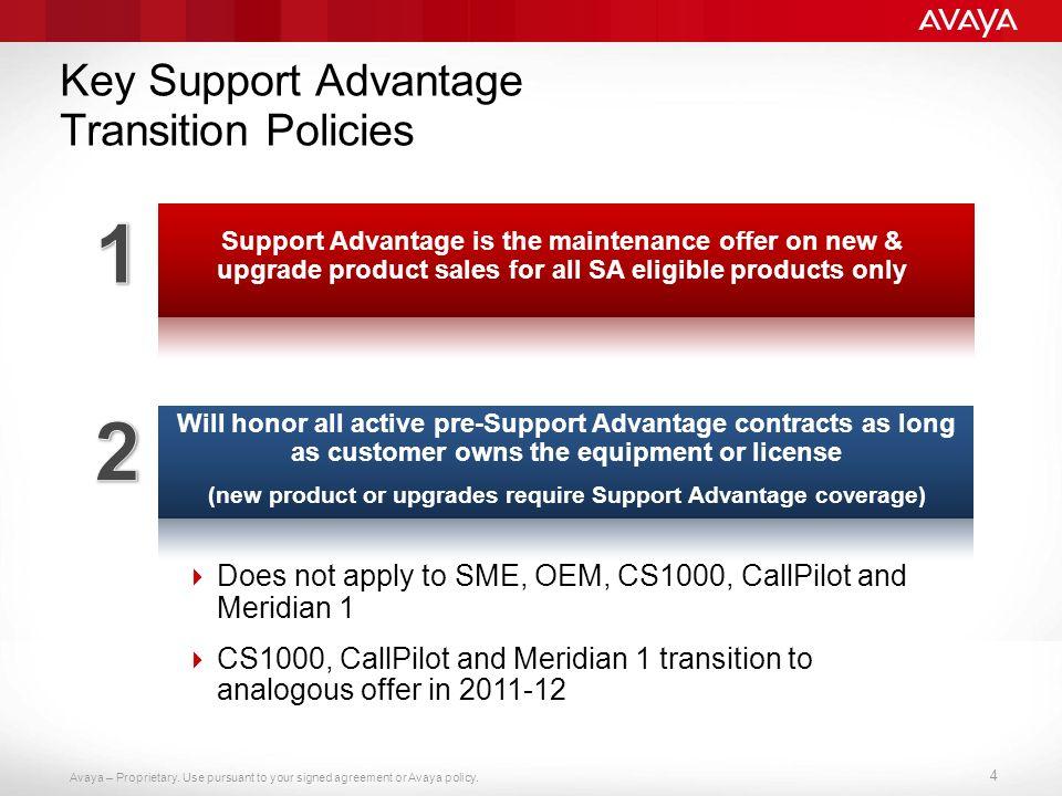 Support Advantage Overview Bob Vissat Services Business Director