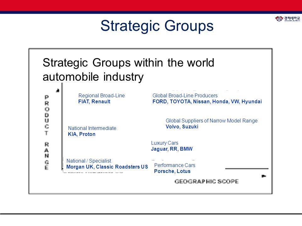 toyota strategy analysis