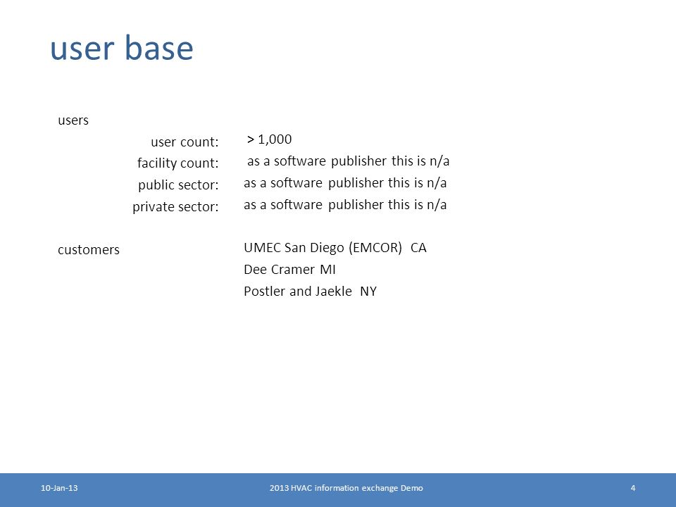 4 user base users user count: facility count: public sector: private  sector: customers > 1,000 as a software publisher this is n/a umec san  diego (emcor) ca