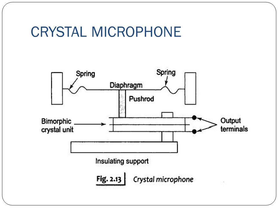 audio devices and applications prepared by durgesh chandanmal rh slideplayer com Uniden Microphone Wiring Diagram Radio Shack Microphone Wiring Diagrams