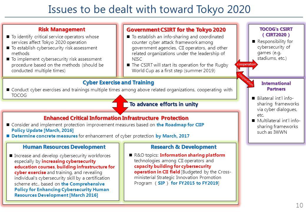 Cybersecurity Strategy In Japan May 2016 Yasu Taniwaki Deputy