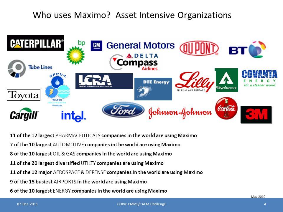 IBM Maximo Asset Management Doug Wood, Architect Tivoli
