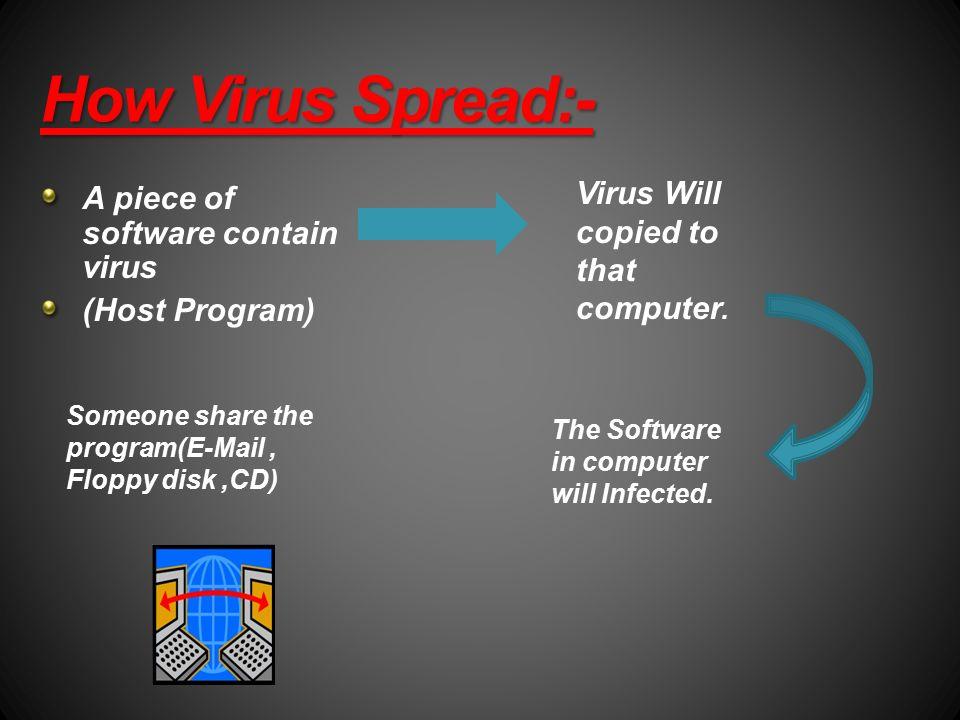 COMPUTER VIRUSES … ! Presented by: BSCS-I Maheen Zofishan