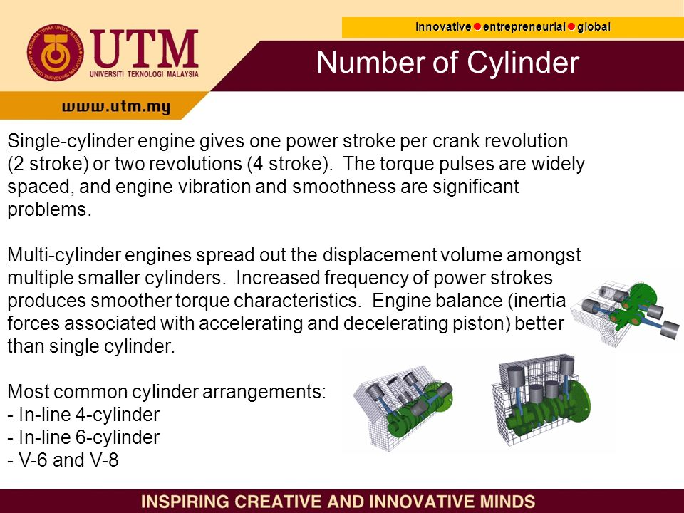 Classification of Engine Innovative○entrepreneurial○global