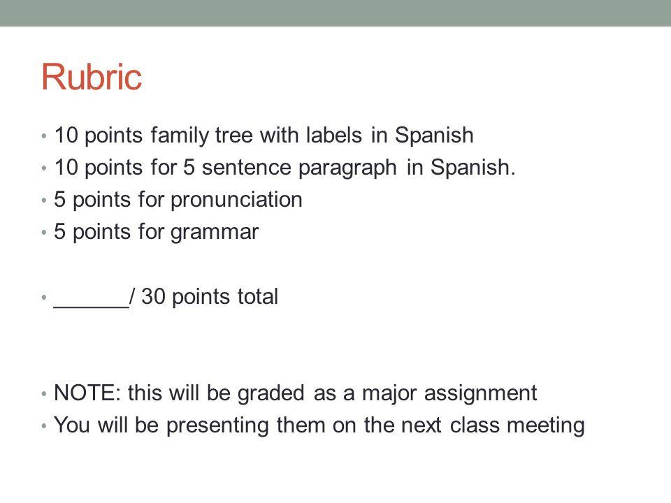 spanish paragraph