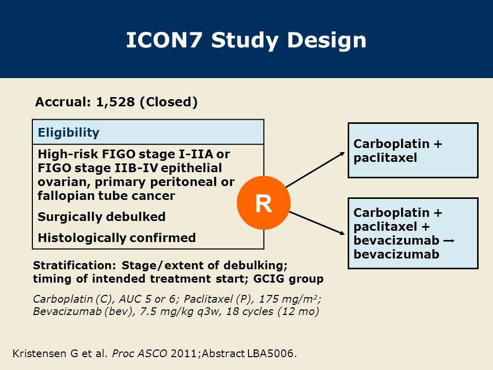 Result Of Interim Analysis Of Overall Survival In The Gcig Icon7 Phase Iii Randomized Trial Of Bevacizumab In Women With Newly Diagnosed Ovarian Cancer Ppt Download