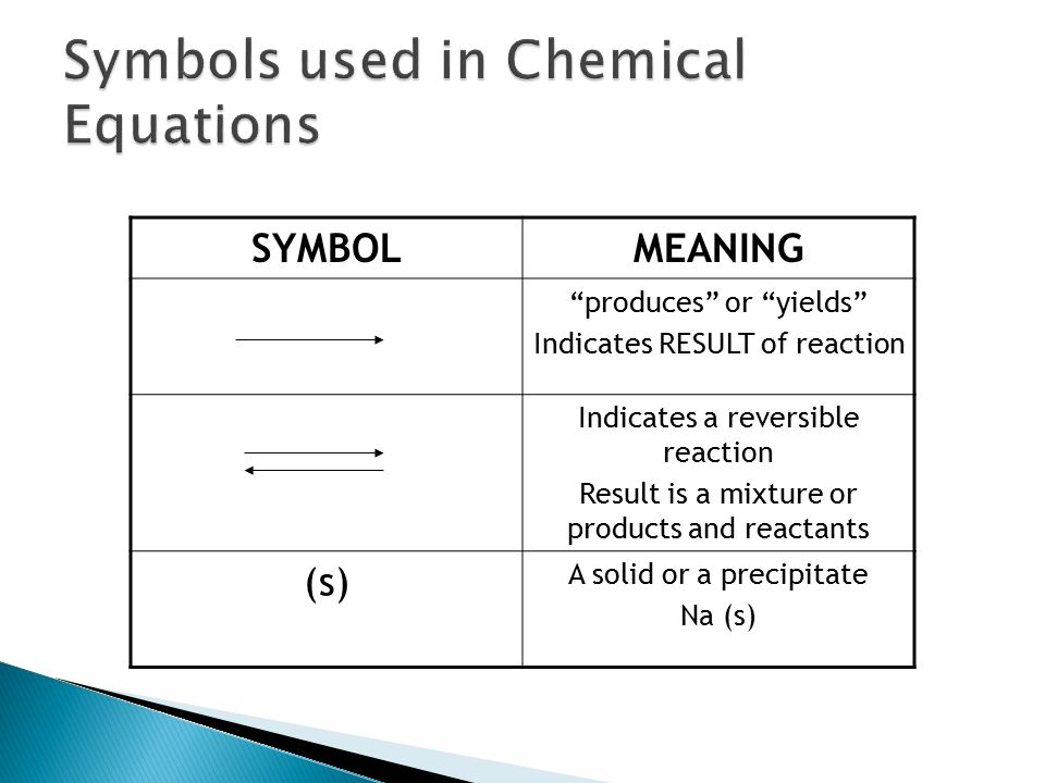 Types Of Reactions And Balancing Equations A Also Known As A