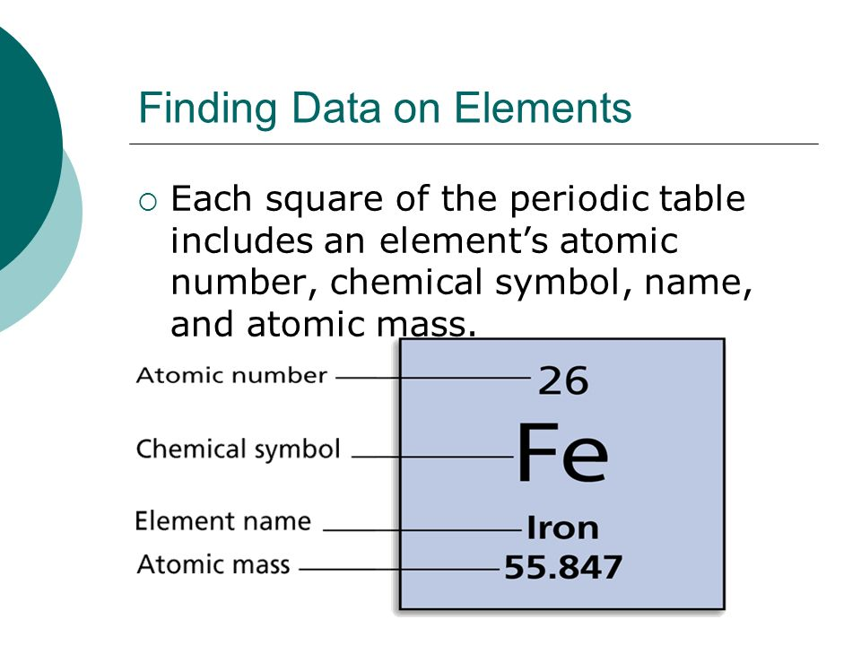 Unit 4 periodic table and chemical change introduction to the 7 finding data on elements each square of the periodic table includes an elements atomic number chemical symbol name and atomic mass urtaz Images