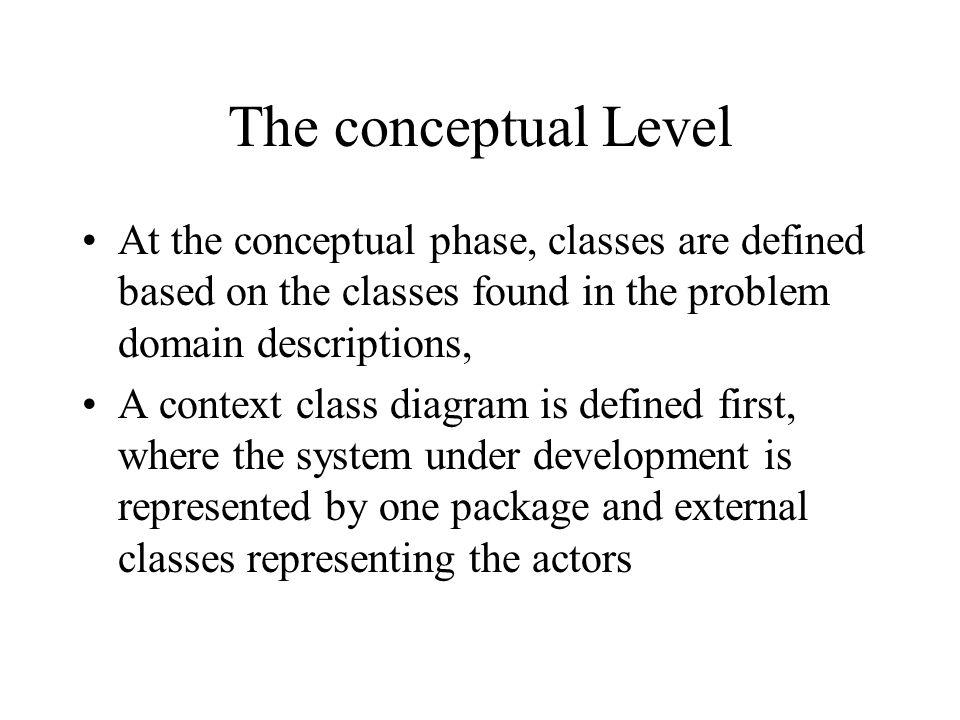 Uml Diagrams The Static Model Class Diagrams The Static Model