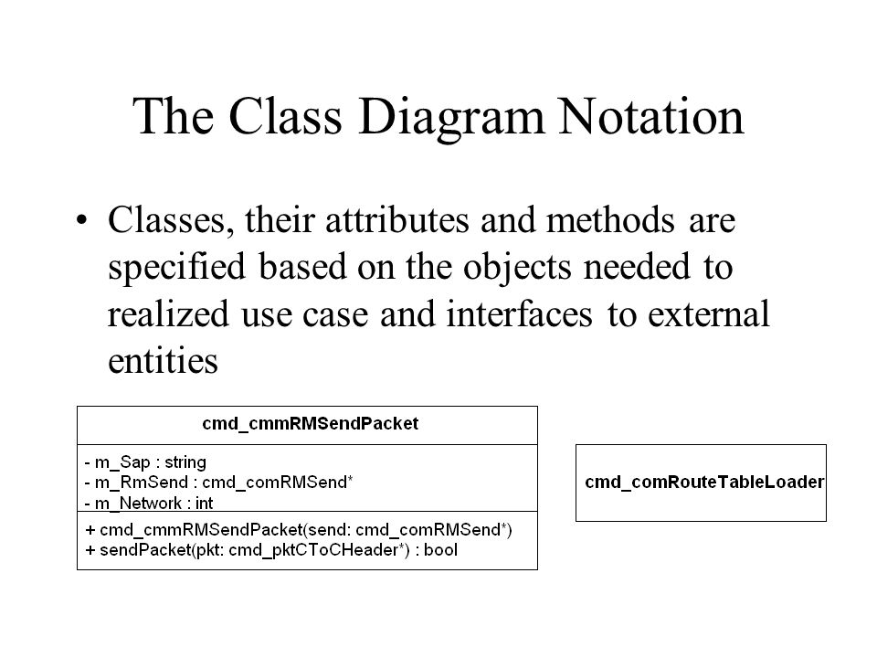 Uml diagrams the static model class diagrams the static model 8 the class diagram notation classes their attributes and methods are specified based on the objects needed to realized use case and interfaces to external ccuart Image collections