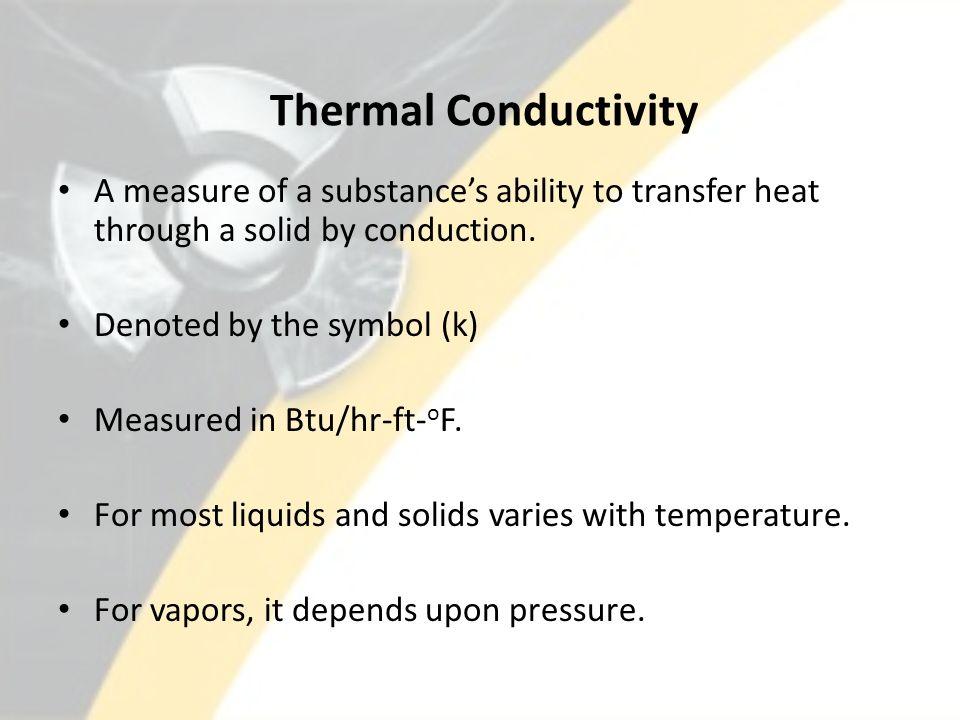 Module 2 Heat Transfer Module 2 Objectives Understand Conduction
