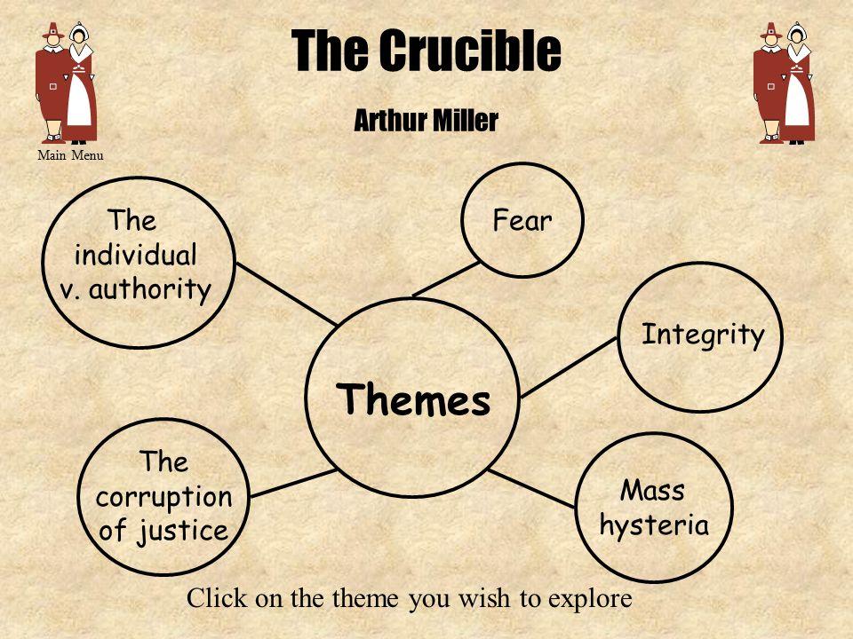 The Crucible Arthur Miller Quiz Themes Summaries Quotes Language ...