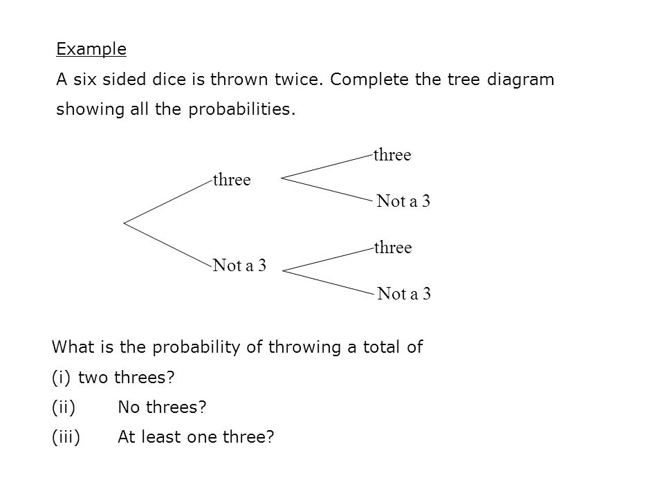 Probability tree diagrams example a bag contains 10 discs 7 are example a six sided dice is thrown twice complete the tree diagram showing all the ccuart Image collections