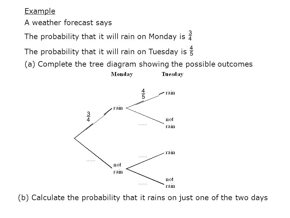 Probability Tree Diagrams Example A Bag Contains 10 Discs 7 Are