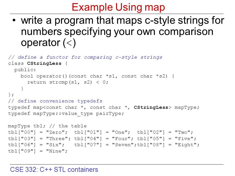 C++ turorial it閱讀.