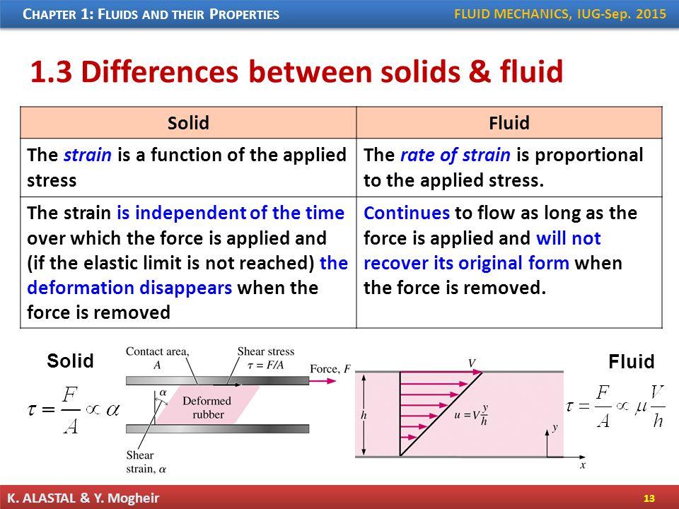 Mechanics of Solids and Fluids