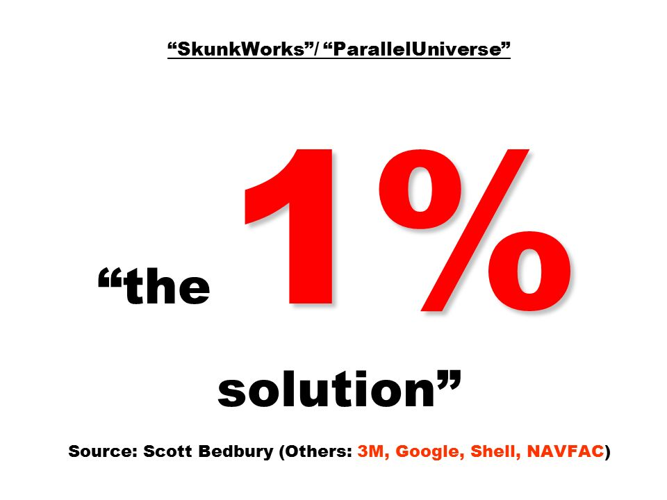 1% SkunkWorks / ParallelUniverse the 1% solution Source: Scott Bedbury (Others: 3M, Google, Shell, NAVFAC)