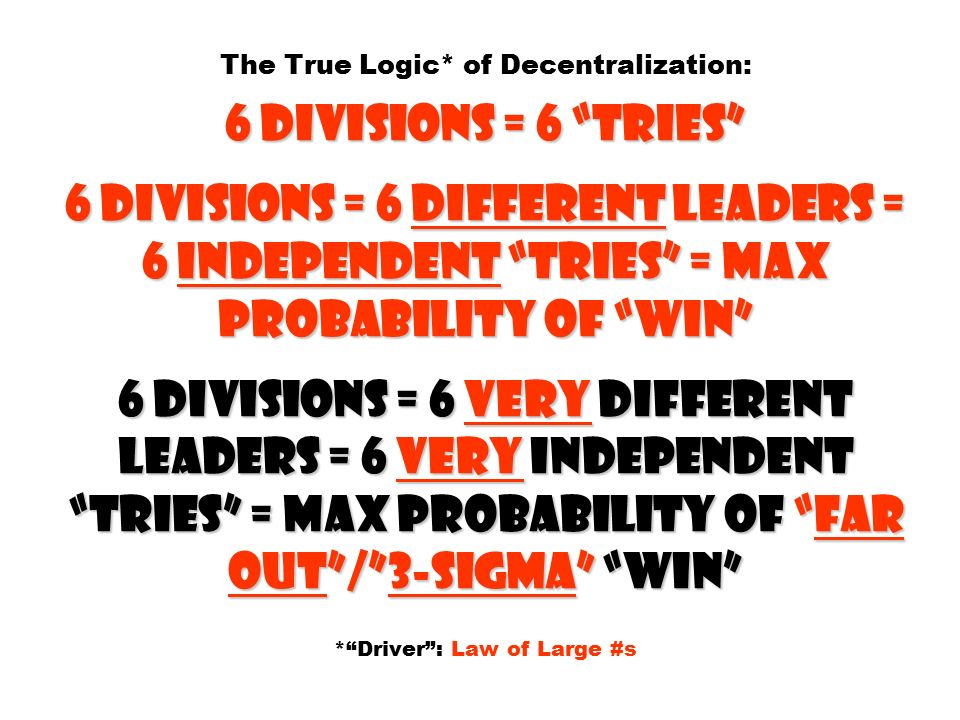 6 divisions = 6 tries 6 divisions = 6 DIFFERENT leaders = 6 INDEPENDENT tries = Max probability of win 6 divisions = 6 very DIFFERENT leaders = 6 very INDEPENDENT tries = Max probability of far out / 3-sigma win The True Logic* of Decentralization: 6 divisions = 6 tries 6 divisions = 6 DIFFERENT leaders = 6 INDEPENDENT tries = Max probability of win 6 divisions = 6 very DIFFERENT leaders = 6 very INDEPENDENT tries = Max probability of far out / 3-sigma win * Driver : Law of Large #s