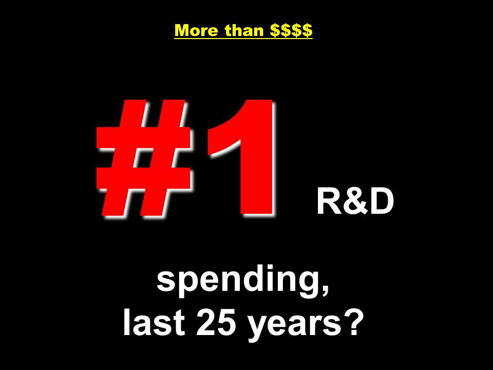 #1 More than $$$$ #1 R&D spending, last 25 years