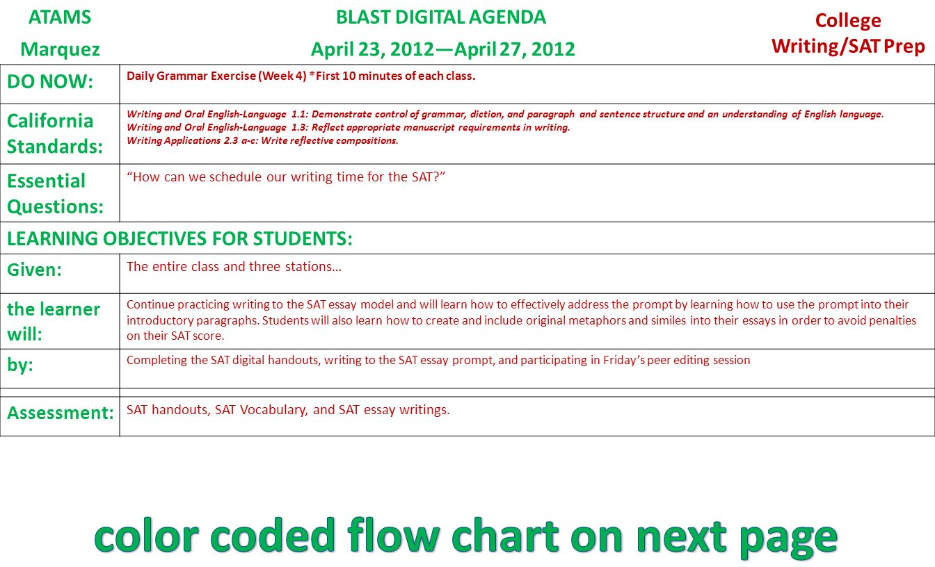 ATAMSBLAST DIGITAL AGENDA College Writing SAT Prep Marquez April 23 2012 27