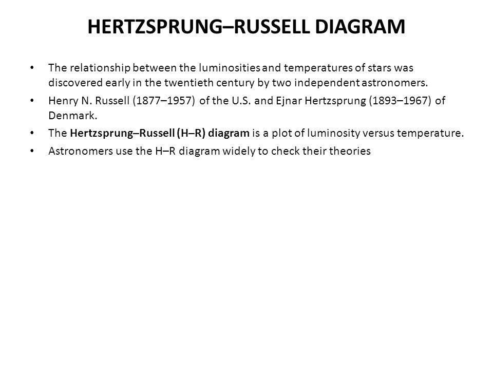 H R Diagram Jan 9 2013 Lecture A Hertzsprungrussell Diagram The