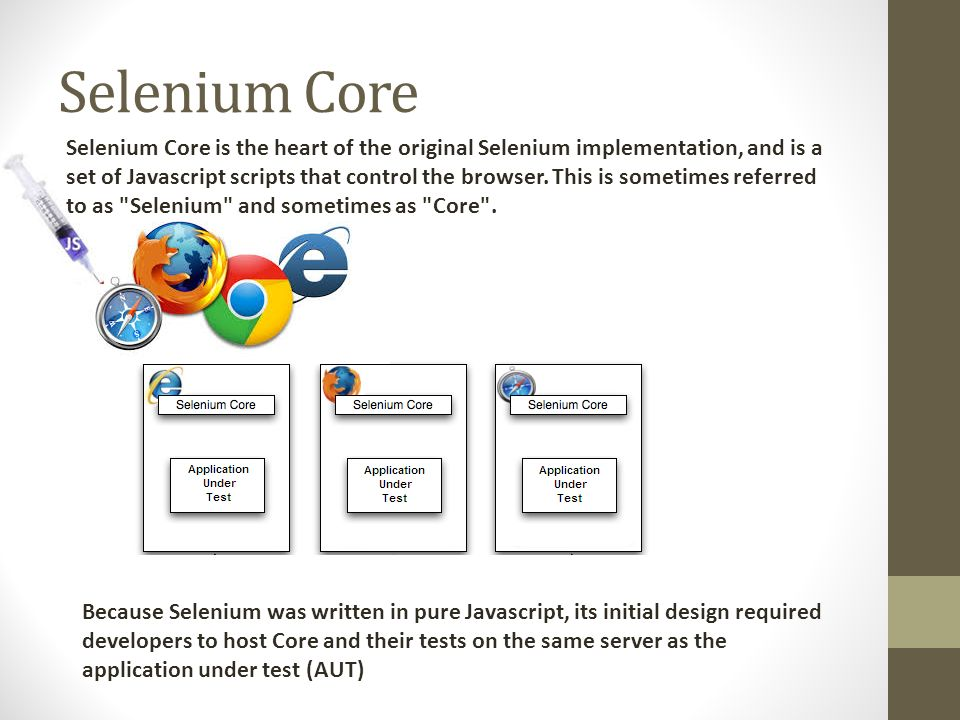 Web Automation Testing With Selenium By Rajesh Kanade  - ppt