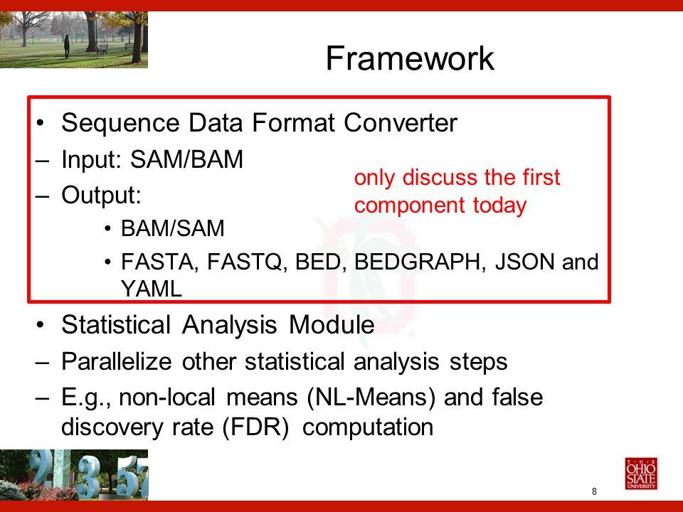 1 Removing Sequential Bottlenecks in Analysis of Next-Generation