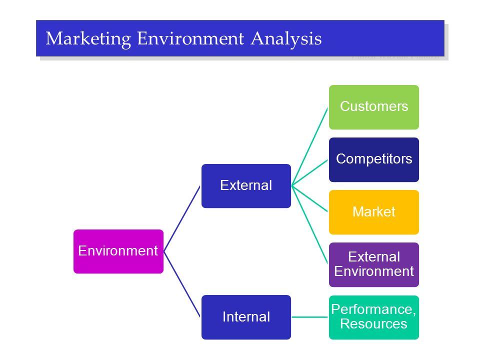 environmental analysis ppt